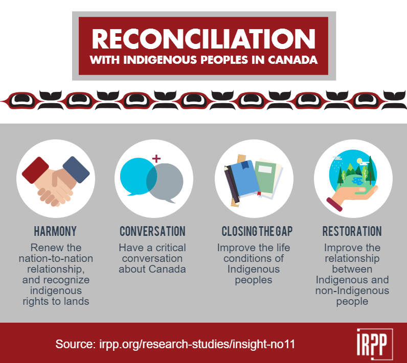 reconciliationinfographic.png